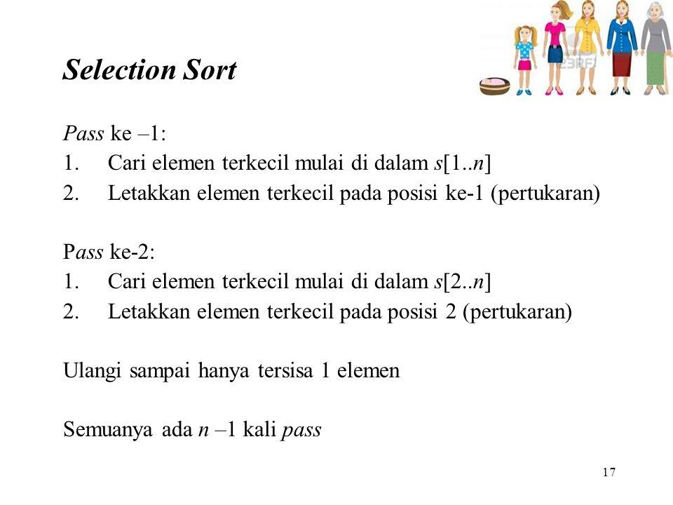 Selection Sort Pass ke –1: Cari elemen terkecil mulai di dalam s[1..n]